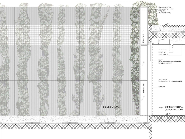 Detailschnitt versenkte Höfe / Verbindungshalle
